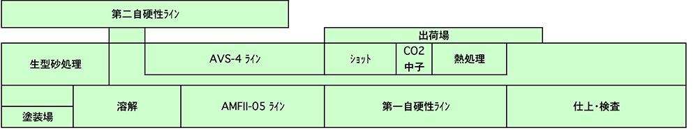 ホームページ案H24.4.12.xls